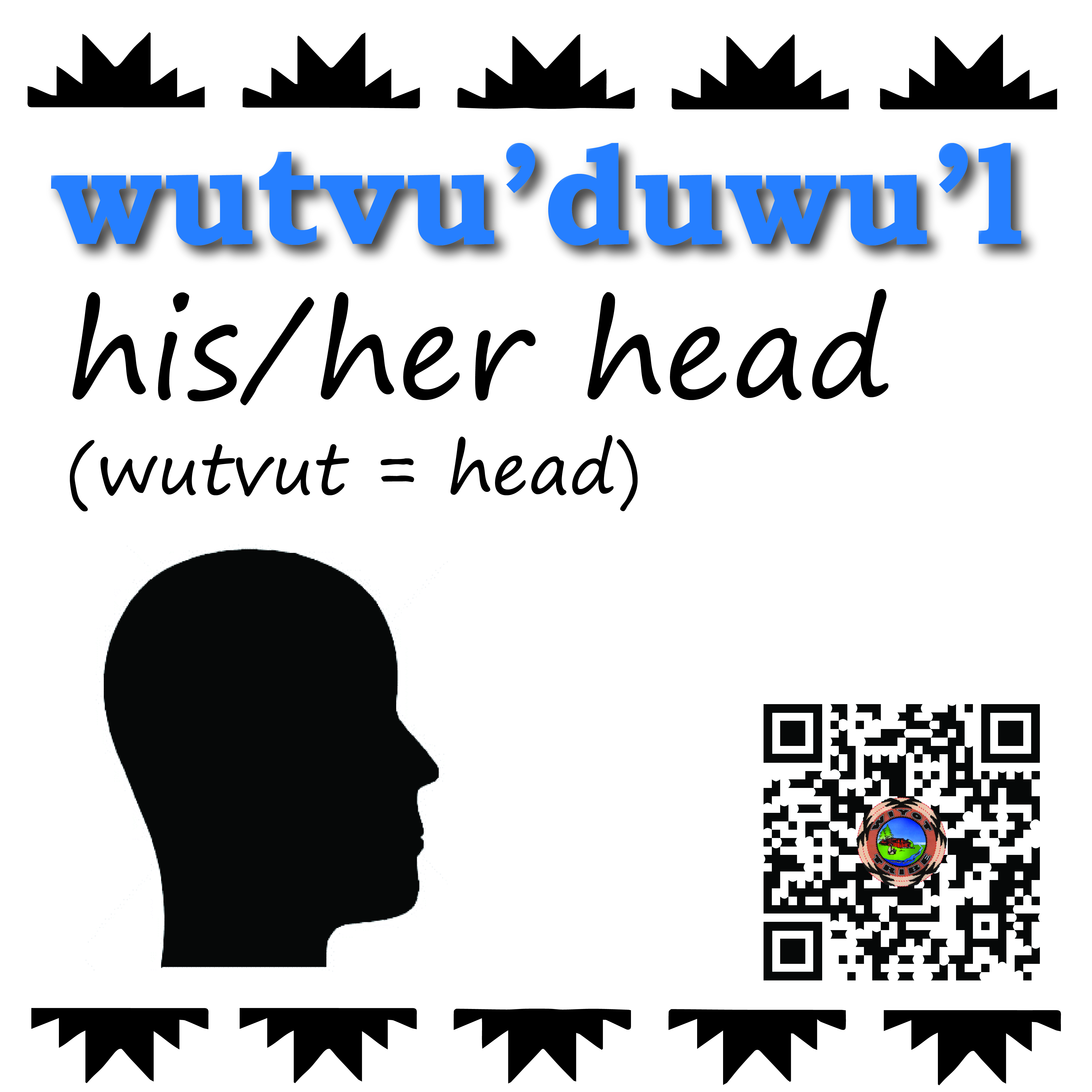 wutvuduwul_his_her_someones_head